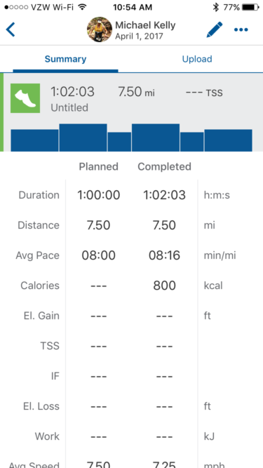 5. Workout-Complete